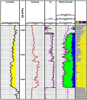 Deteccion De Fracturas Naturales En Rocas De Yacimientos